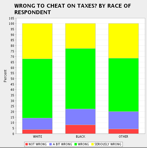 taxcheatrace.png