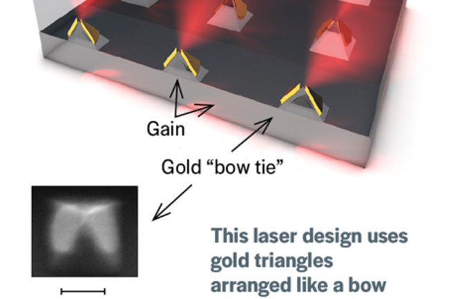 virus-sized-lasers.jpg