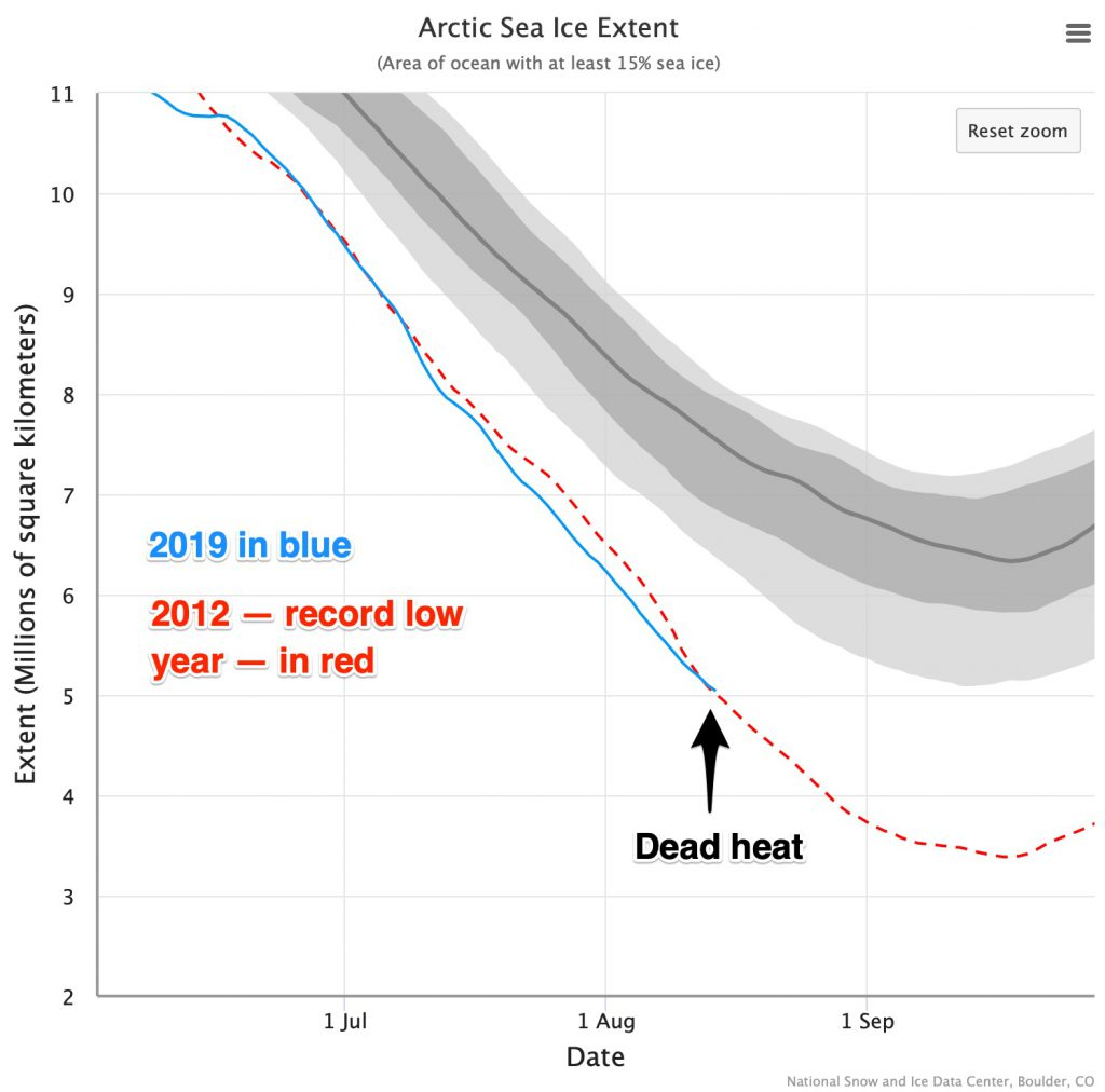 Charctic Interactive Sea Ice Graph Arctic Sea Ice News and Analysis