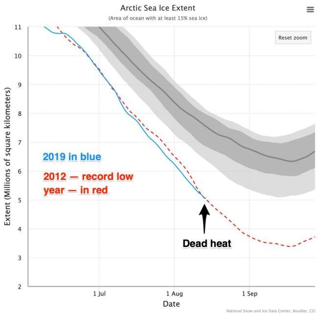 Charctic Interactive Sea Ice Graph Arctic Sea Ice News and Analysis