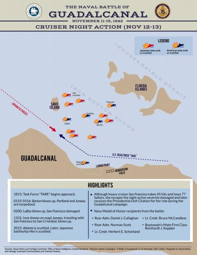 FINAL_PART1_JPEG_Guadalcanal_CruiserNightAction-791x1024.jpg