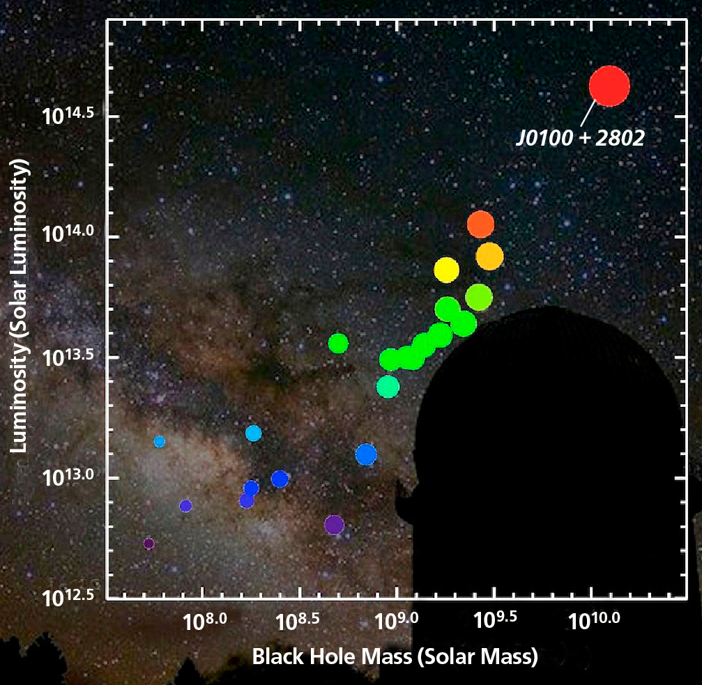 black-hole-graph.jpg