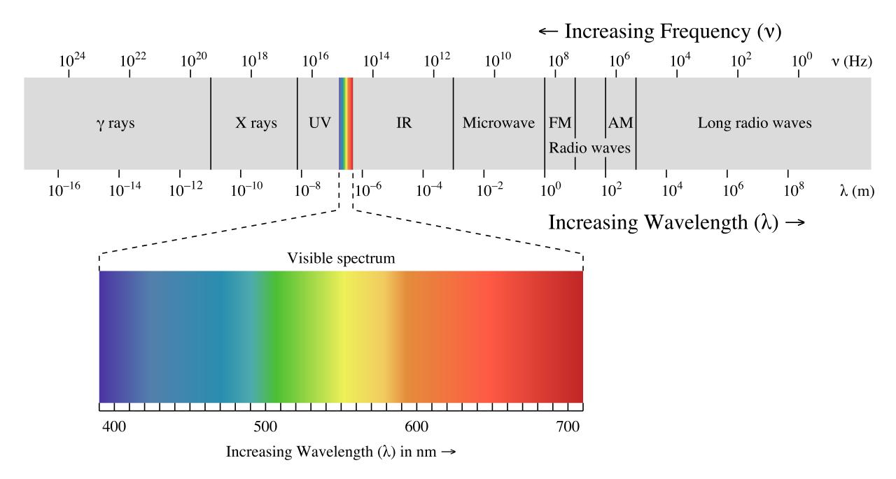 1280px-em_spectrum-svg.png