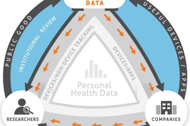 Personal-Health-Data-ecosystem-1.jpg