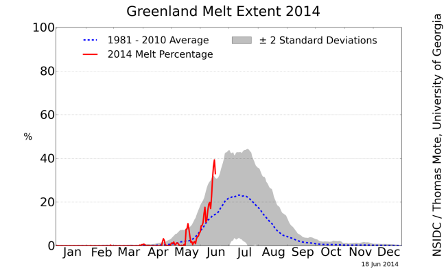 greenland_melt_area_plot2.png