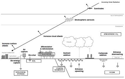 geoengineering-small.jpg