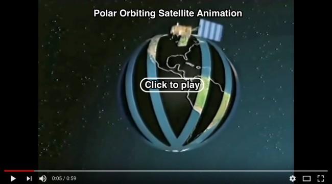 36__Polar_orbit_principle_-_YouTube-1024x567.jpg