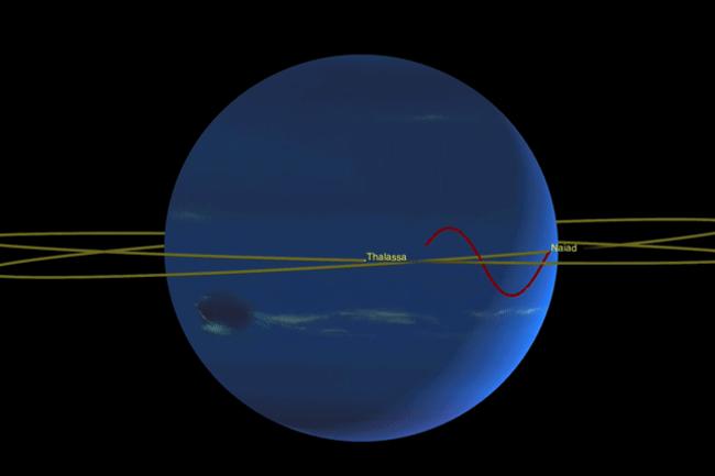 neptune moons orbit static