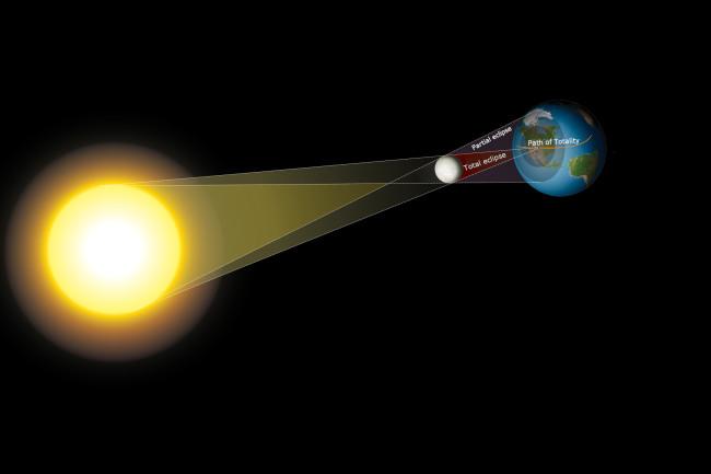 DSC-F0917 02 Eclipse infograph