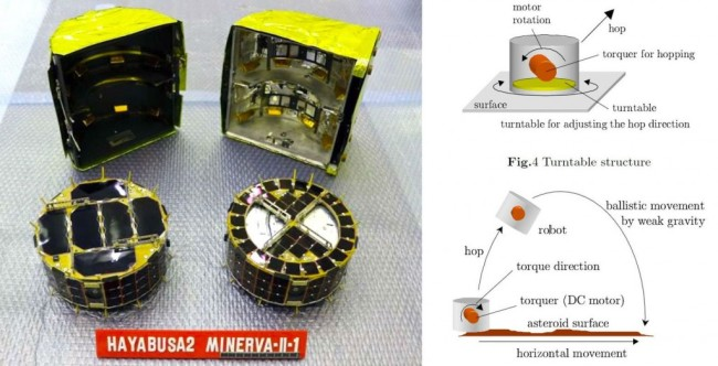 The little MINERVA II-1 rovers before launch, and a schematic of their unusual hopping mechanism. (Credit: JAXA)