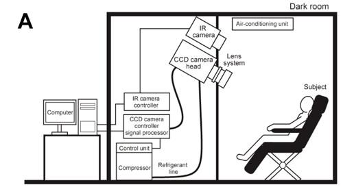 Camera_setup.jpg