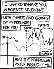 xkcd_valentine.jpg