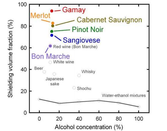 Gamay-superconductivity.png