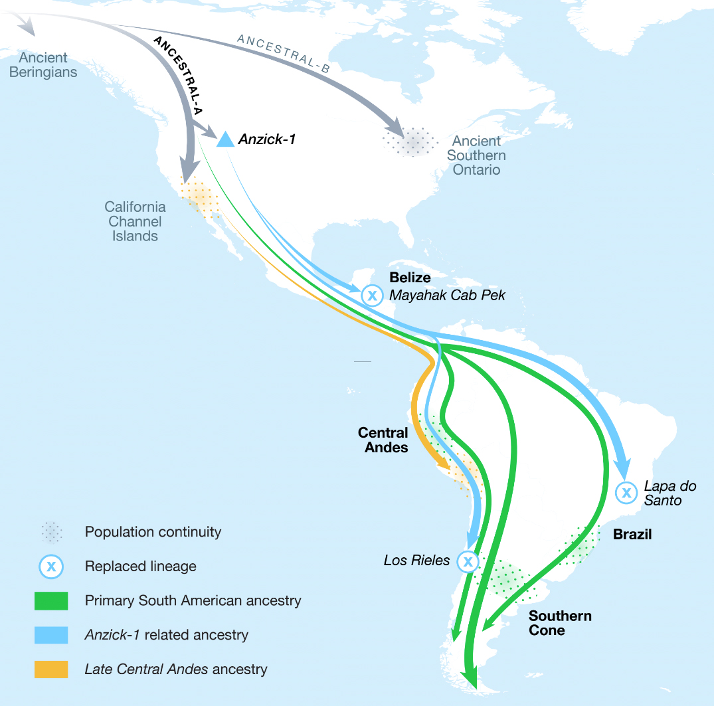 ancient migrations