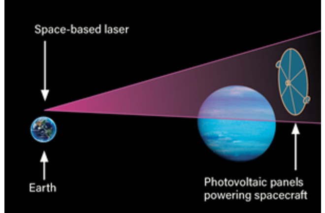 Space Laser for Interstellar Travel - Smith/Discover