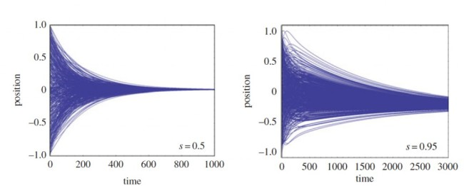 graphs-conformity-1024x411.jpg