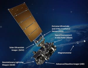 goes_r_instruments-300x233.jpg