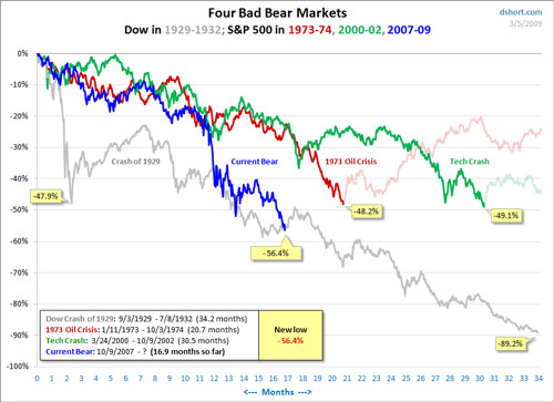 four-bears-large.jpg