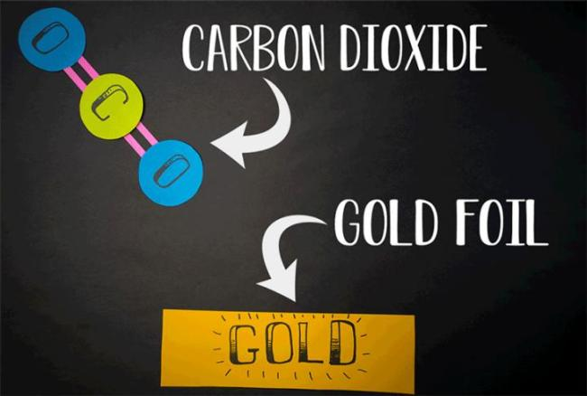 CO2 and Gold Foil - Caltech