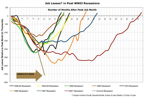job-losses-post-ww2.jpg