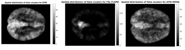 falseclusters.jpg
