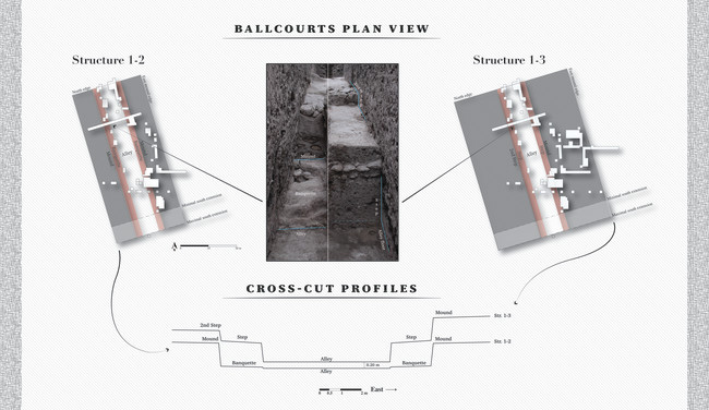 ballcourt plan view Credit Formative Etlatongo Project