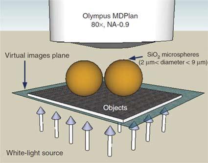 MicrospheresWeb.jpg