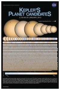 KeplerCandidates20121221-full-200x300.jpg