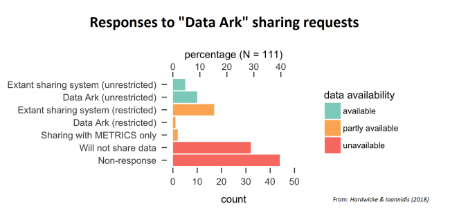 data_ark_hardwicke.png