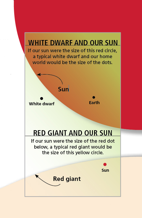 sun-comparison.jpg