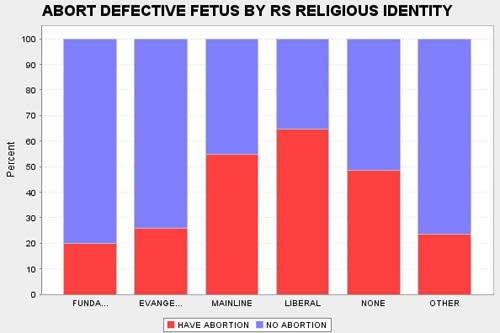 religidabort.jpg