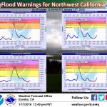 Cali-flooding-150x150.png