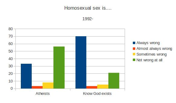 Atheist conservatives4