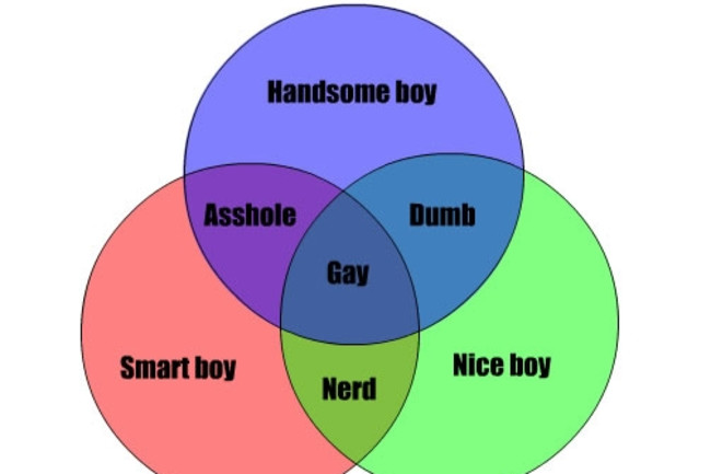 song-chart-memes-boy-paradox.jpg