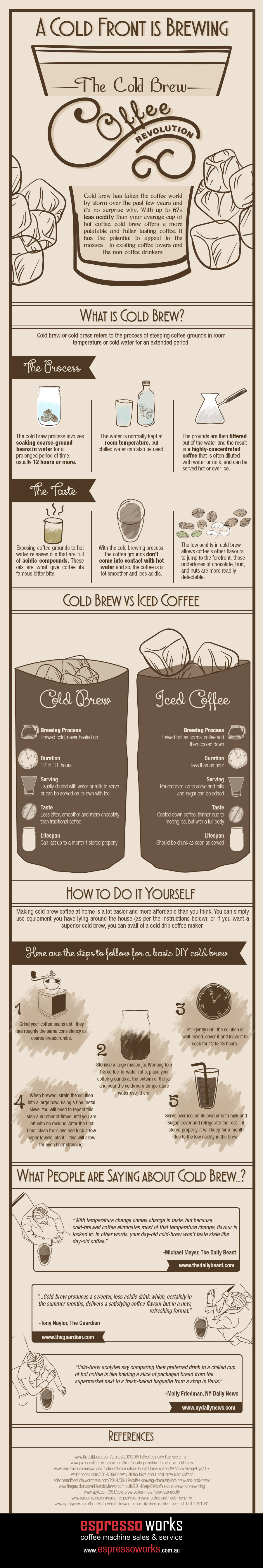 cold-brew-coffee-revolution-infographic.jpg
