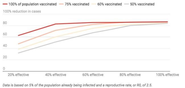 vaccine covid chart 2