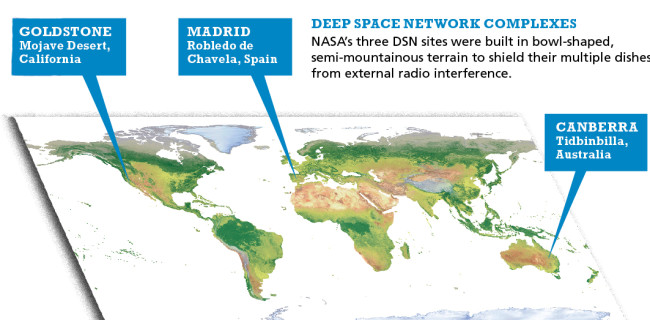 Deep Space Network Map - Discover