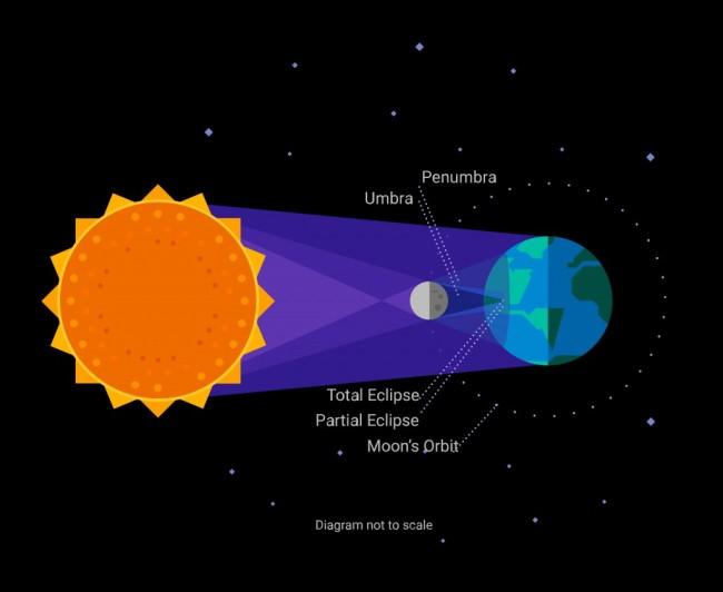 02_Eclipse_01-1024x838.jpg