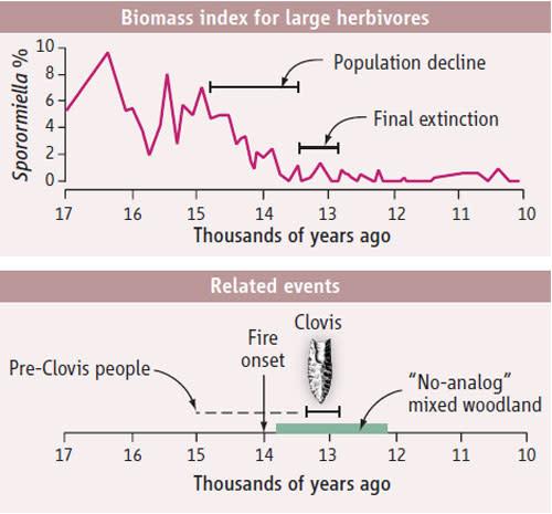 Pleistocene-timeline.jpg