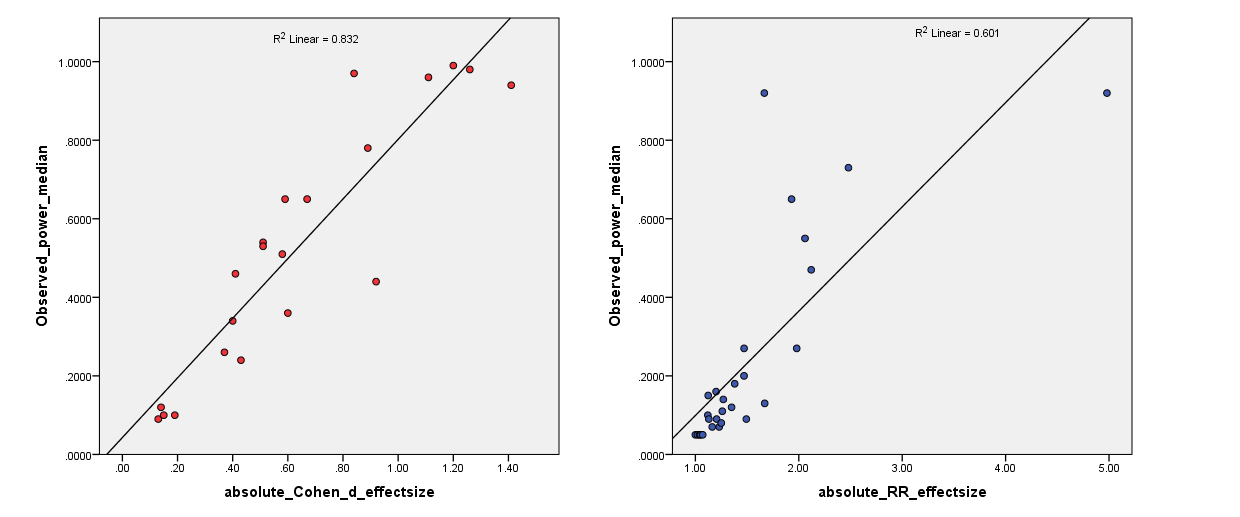 effect_size_neuroscience.png