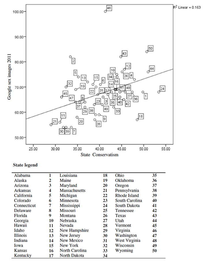 conservative-graph.jpg