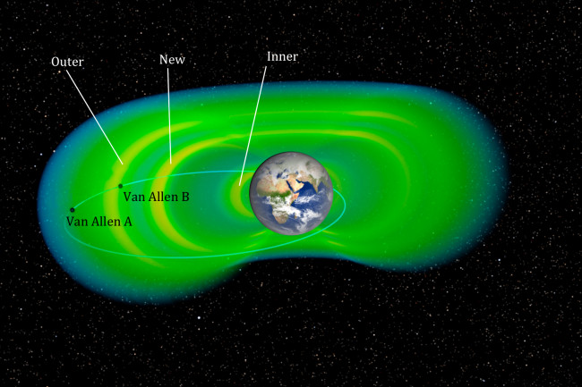 third-radiation-belt.jpg
