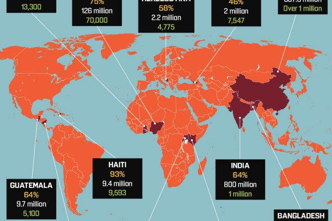 Countries Using Pollution-Making Stoves - Discover
