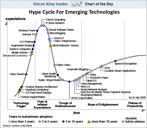 hype-cycle.png