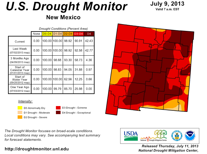 New-Mexico-Drought-Map.png