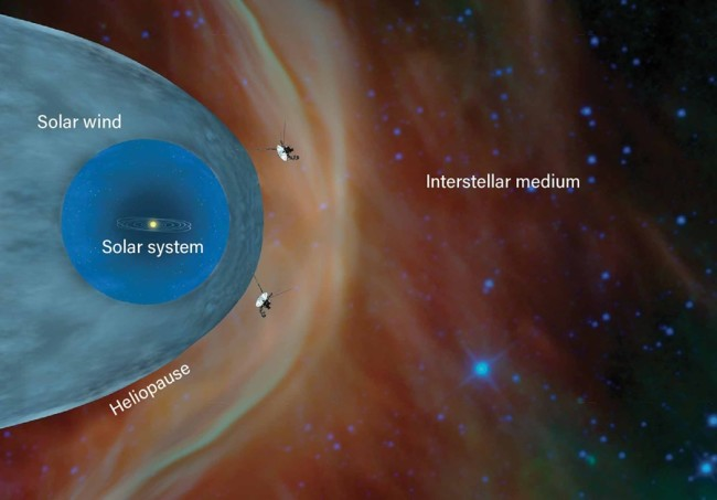Interstellar Medium Diagram - NASA