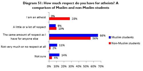 atheistmuslimsurvey.jpg