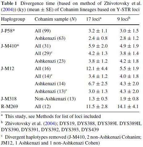 jewhaplogroup1.png