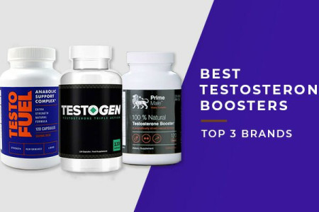 Best Testosterone Booster Supplements [2020 List]