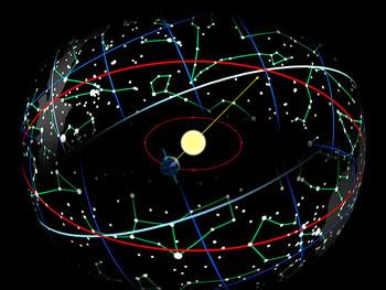 wikipedia_ecliptic.jpg